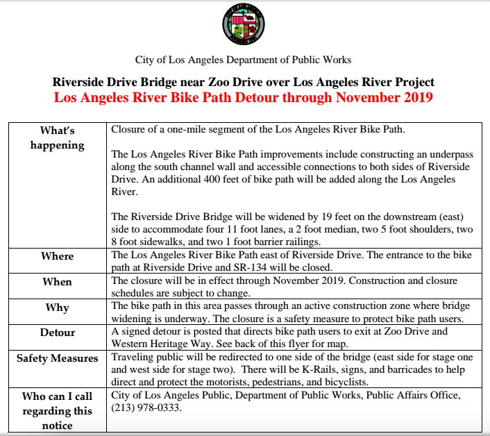 LA River bike path closure at Riverside Drive