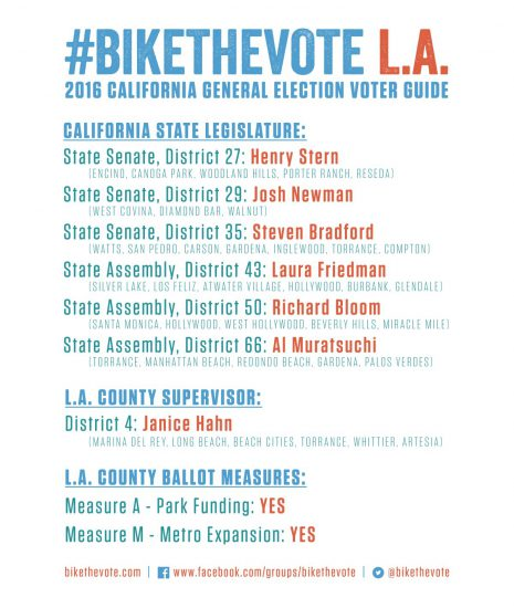 bike-the-vote